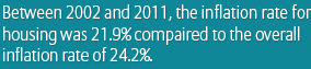 Between 2002 and 2011, the inflation rate for medical care was 39.0%, compared to the overall inflation rate of 24.2%.